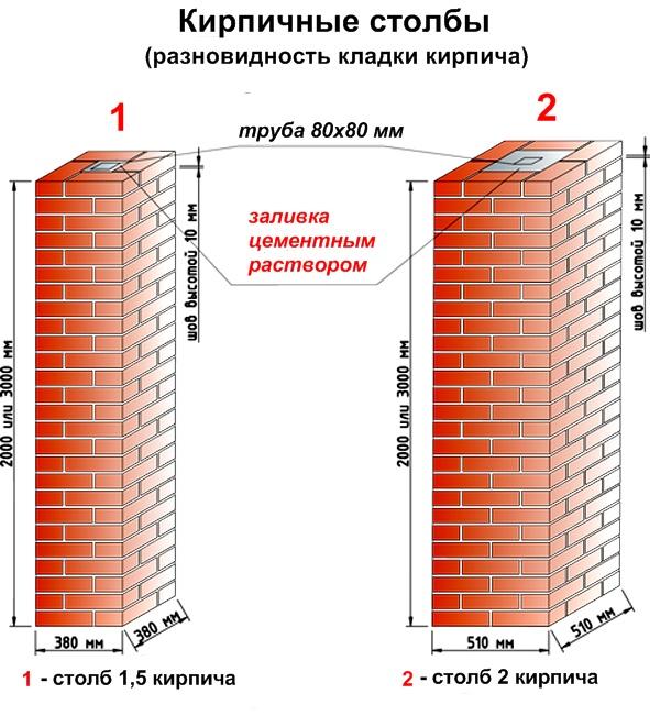 pierde gardurile în greutate)